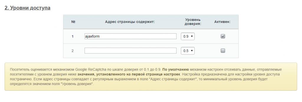 Настройка уровней доступа в reCAPTCHA v3