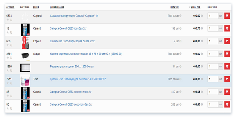 Внешний вид каталога в B2B системе